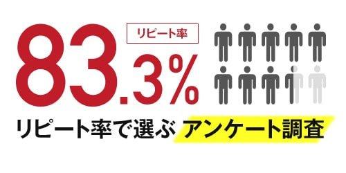 """リピート率83.3% リピート率で選ぶアンケート調査"""""""